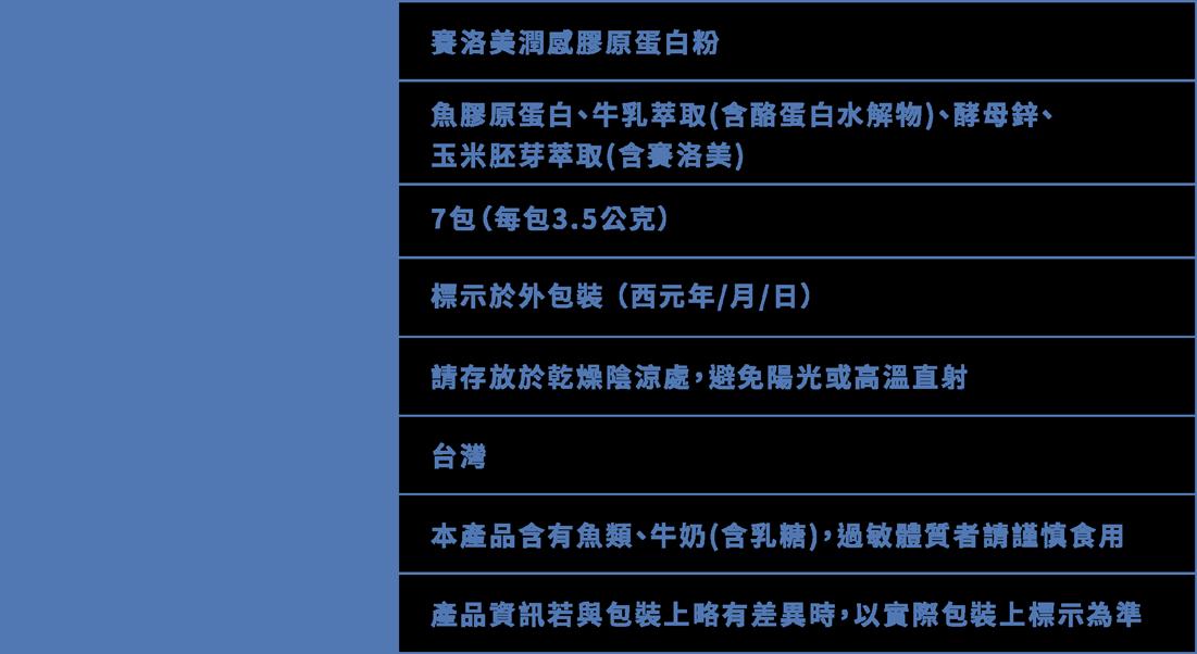 specifications of hydra collagen powder seven days
