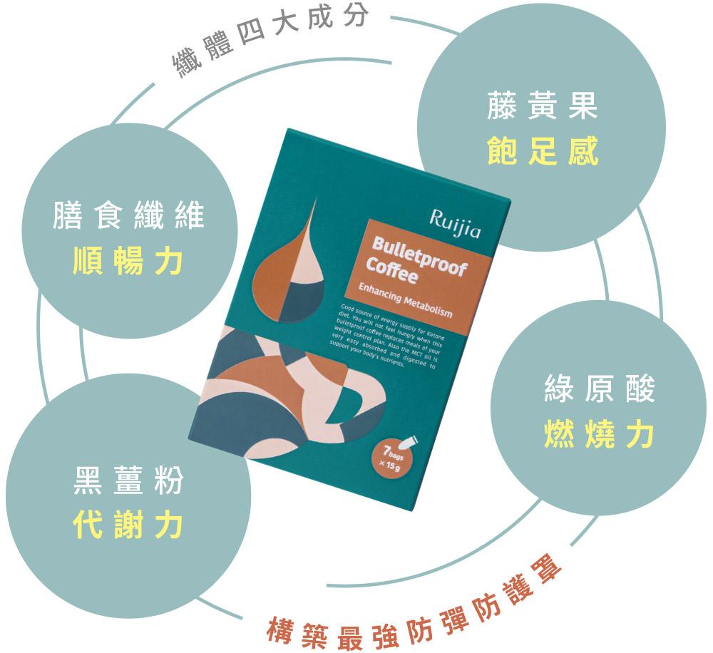 Ruijia 露奇亞 4大主要成分功效