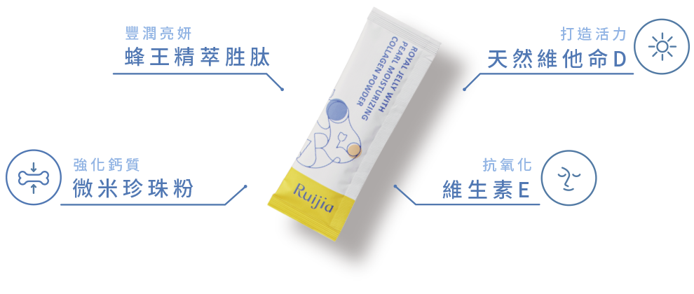ruijia 露奇亞-蜂王胜肽新生膠原蛋白粉 Royal Jelly Moisturizing Collagen Powder 活力補給 調節生理機能 提供最完整的滋養 富含 4 種珍貴天然成份