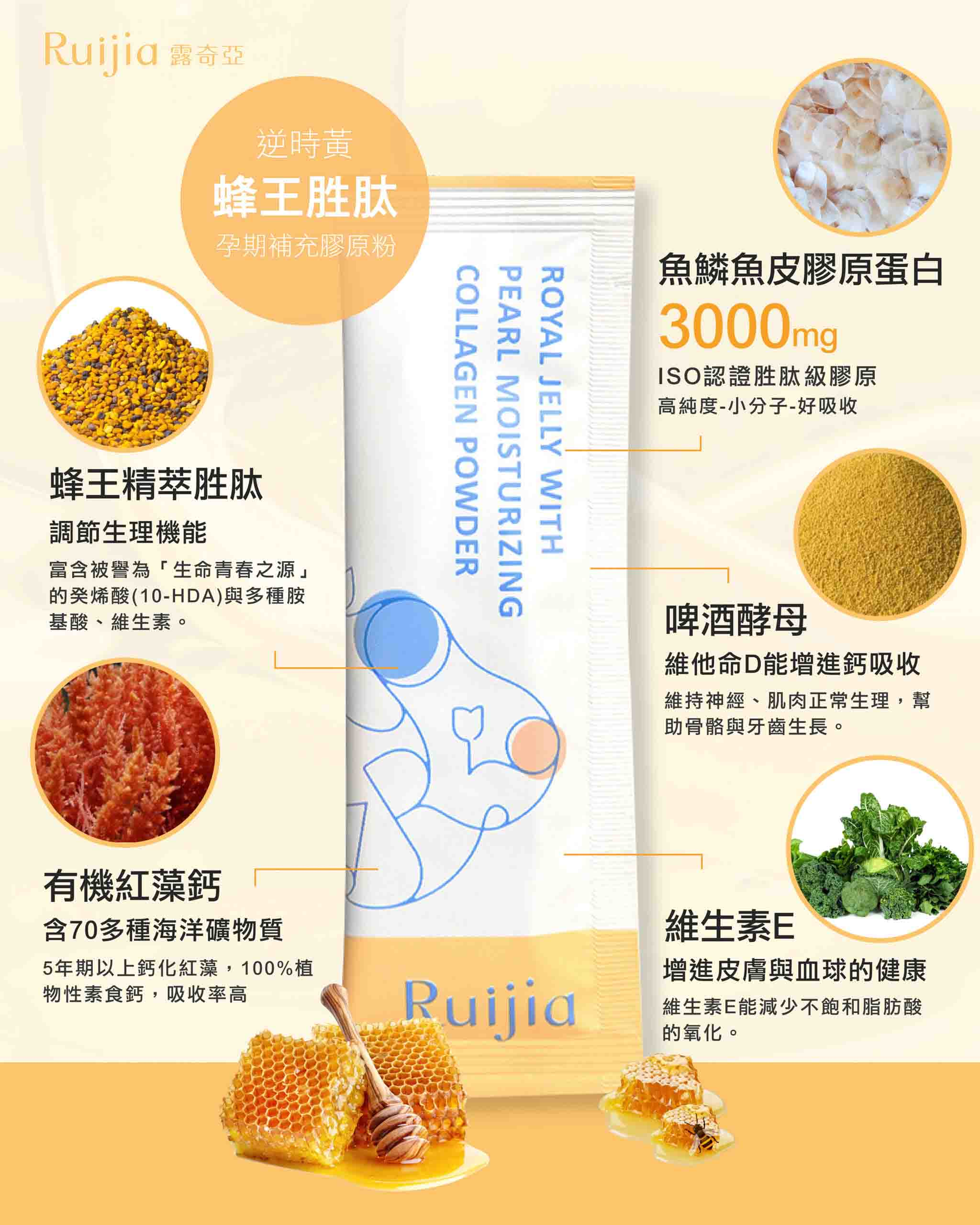 royal jelly collagen powder composition