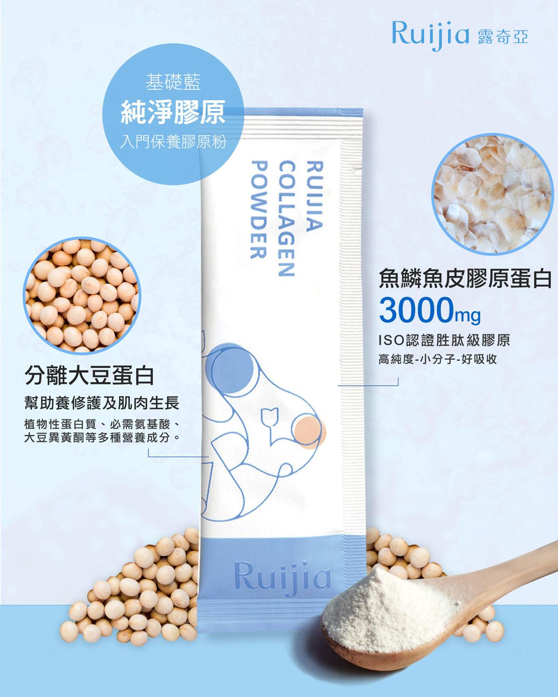 ruijis collagen powder composition